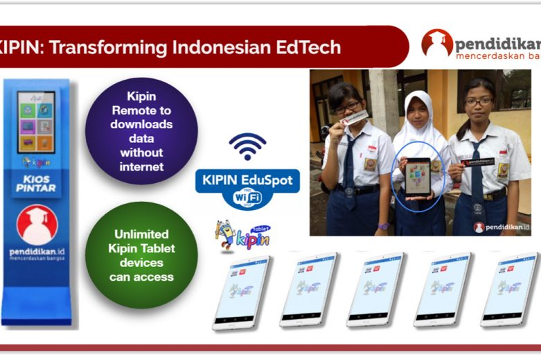 Educational Distribution Platform for Global EdTech Companies to Enter Indonesian Market